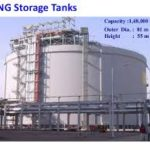 Ghana holds the highest market potential for Liquefied Natural Gas-BMI research reveals