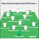 Ghana Premier League Team of the season 2015/16