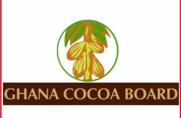 COCOBOD reviews forward market pricing