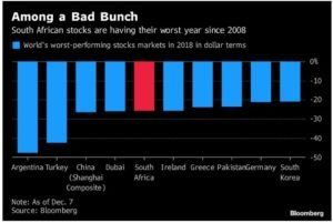 After ugly year, biggest Africa stock market may rally