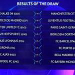 Round of 16 draw sketches out road to Madrid