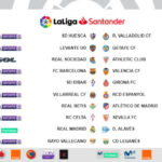 The kick-off times (CET) for Matchday 22 in LaLiga Santander
