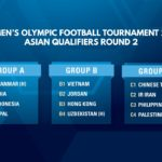 Qualifiers Round 2 draw concluded