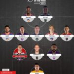 Ghana striker David Accam earns place in MLS Team of the Week