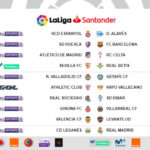 Kick-off times (CET) for Matchday 32 in #LaLigaSantander 2018/19