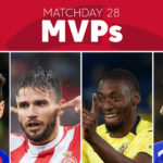 Vote for the MVP of Matchday 28 in LaLiga Santander