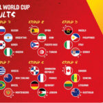 FIBA World Cup draw 2019 completed in China
