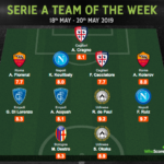 Afriyie Acquah earns place in Serie A Team of the Week