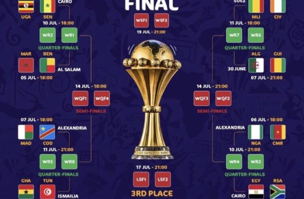 AFCON 2019: Eliminated teams, qualified and last 16 fixtures