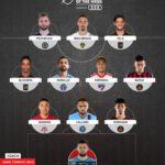 Latif Blessing makes MLS Team of the Week