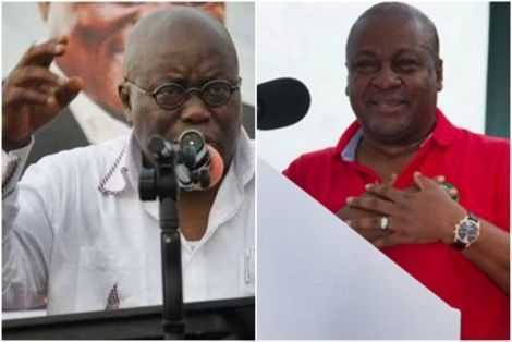 Mahama is more corrupt than Akufo-Addo -  Survey