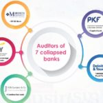 Collapsed banks: Why the 4 Auditing Firms were sanctioned