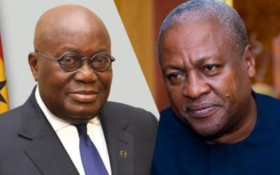 Mahama beats Akufo-Addo to lead corruption survey