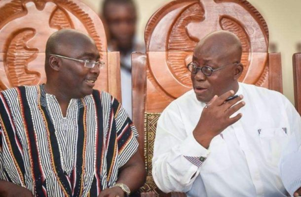 Is this an abject democracy or tribal dictatorship? - CDG-GH quizzes