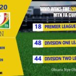 Fixtures for 2019/20 MTN FA Cup round of 64