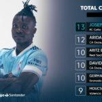 Ghanaian defender Joseph Aidoo tops La Liga clearance chart