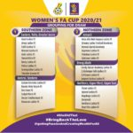 Women's FA Cup draw to be held on Monday