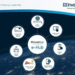 'InvestCorp E-Hub' launched to enhance client services