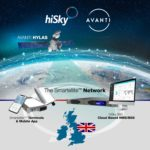 HiSky expands its cooperation with Avanti Communications